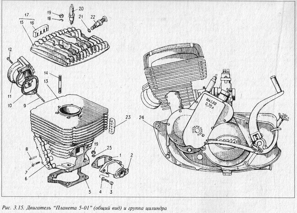 Мотоциклы иж схема двигателя
