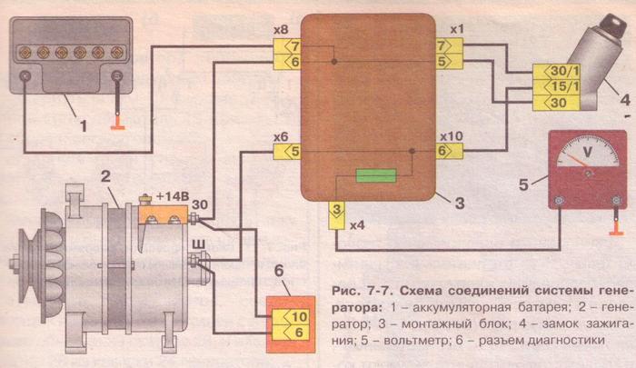 Схема подключения генератора в москвиче